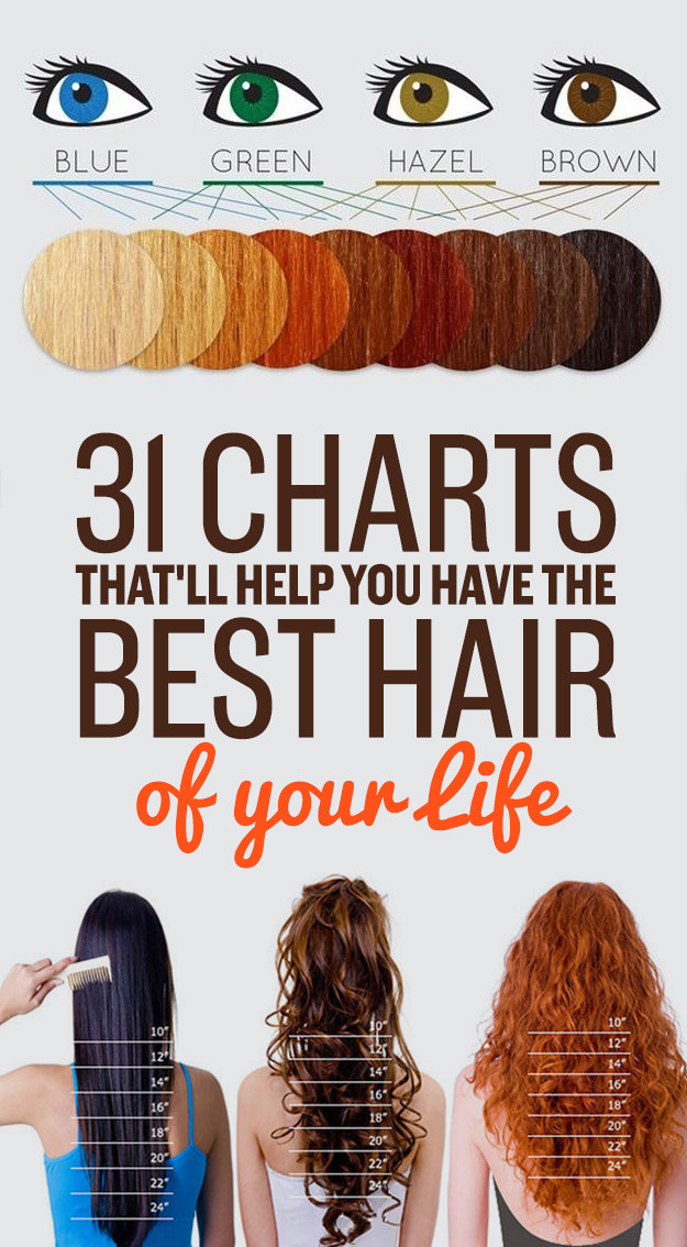 Hair roulette buzzfeed